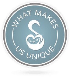 What makes us Unique Orthodontics of San Mateo